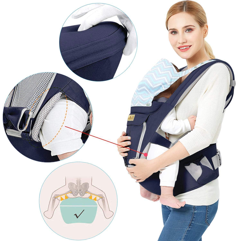 Le porte-bébé possède un coussin d'assise qui offre une position physiologique à bébé.